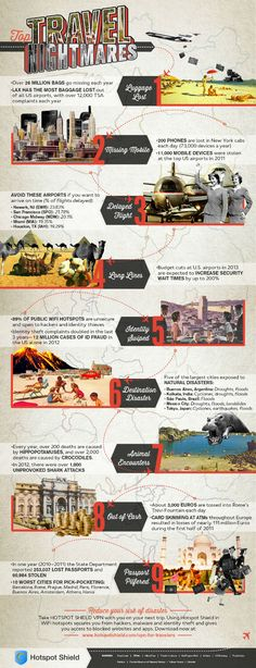 Top Travel Nightmares - Infographics Showcase
