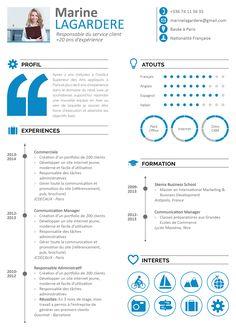 CV moderne- Appliqué