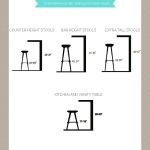 Why is selecting a bar stool so difficult?  You go into a store, find a bar stool you love, buy it (or four!) and when you bring it home, you realize that you bought the wrong size!  Yes, I am a designer and I have done it. As I designer, I think I ...