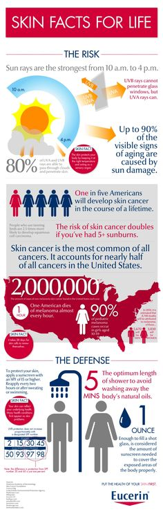 skin facts for life #infographic