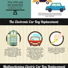 There are different types of car keys which means that there are also different methods for a Car Key Replacement.