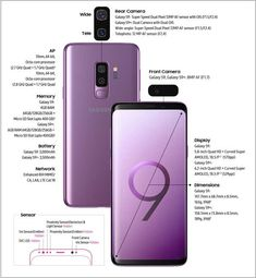 What's inside the Samsung Galaxy S9?