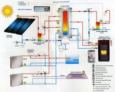 Подключение солнечных батарей Swimming Pool Heaters, Swimming Pools, Hydronic Heating, Plumbing Installation, Drainage, Electronic Schematics, Solar Water, Water Heating, Cost Saving