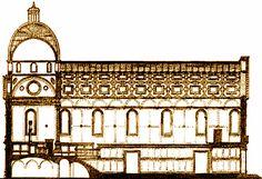 Plan en coupe de l'église Santa Maria dei Miracoli à Venise