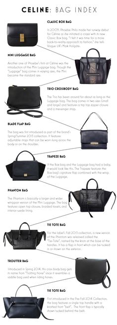 From the Luggage to the Trio, here's the low down on the different bags of Céline.