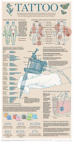 informacion sobre tattoos