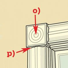 In many Victorian-era, Craftsman, and Colonial Revival homes, casing ends are cut square, then butted against either adjacent casing edges or corner rosettes, which are separate blocks slightly thicker and wider than casing stock. For this joint to work, casings must be symmetrical, not tapered.  o) rosette  p) square-cut joint