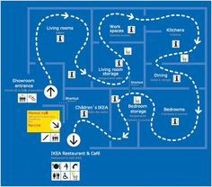 This graphic shows the complexity of the Ikea store layout. The layout has been carefully crafted in order to maximize the customers desire to shop for more than they initially bargained for. Most Ikea customers go in for a single item, but the floor plan and one way system ensures that the customers will spend more time in the store, and therefore buy even more products.