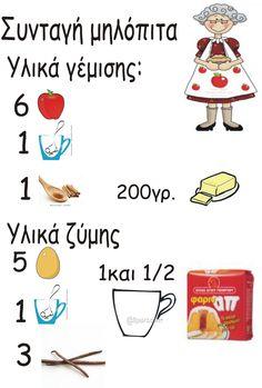 Συνταγη μηλοπιτας