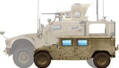 MAT-V Hummer comparison