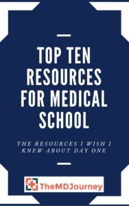Pin On Medical Education