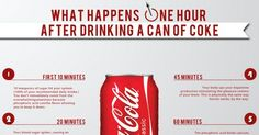If you're addicted to Coca Cola, please read this. Revealing Graphic Shows What Happens When You Drink a Coca Cola <3 via @eatlocalgrown