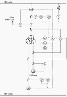 protection schematic for an hv/mv/lv transformer professional electrician,  house wiring,