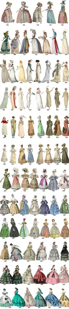 Compiled using a number of historic fashion plates, this timeline showcases the predominant trends in women's fashion between that is, nearly 200 yea Vintage Outfits, Vintage Dresses, Historical Costume, Historical Clothing, Women's Clothing, Victorian Fashion, Vintage Fashion, 1800s Fashion, Fashion Outfits