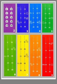 Periodic Table, School, Periodic Table Chart, Periotic Table