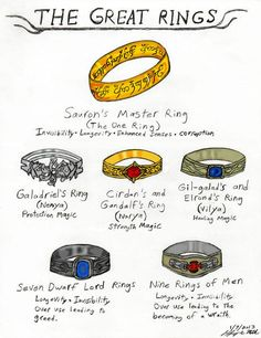 Lord-of-the-Rings-FC DeviantArt Favourites Thranduil, Legolas, Jrr Tolkien, Lotr, Lord Of Rings, Rings Of Power, Gil Galad, O Hobbit, Middle Earth