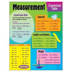 Measurement Conversion Table Learning Chart (Grades - Chart provides basic formulas for converting U. customary measurement to metric measurement. customary and metric equivalencies for capacity, length and distance, and weight measureme Measurement Conversion Chart, Metric Conversion, Kitchen Conversion, Math Measurement, Measurement Activities, Math Activities, Kitchen Measurements, Math Help, Learn Math