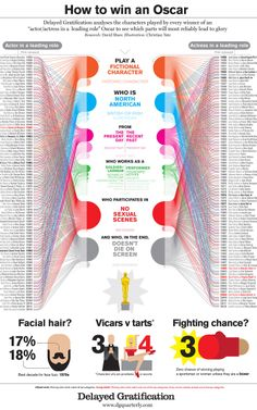 8 | See The 25 Most Beautiful Data Visualizations Of 2013 | Co.Create | creativity + culture + commerce