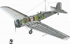 Оригинал взят у tipolog в Самолеты гражданской авиации 30-х годов 20 века на рисунках французского художника Hubert Cance Самолеты гражданской авиации 30-х годов 20 века в…