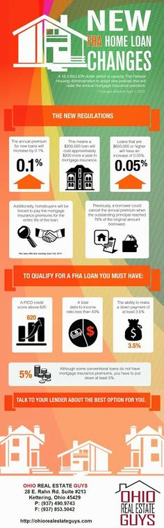 FHA loans are still the most popular financing option when obtaining a home loan, so we decided to share this info-graphic that better explains the new changes concerning FHA loan regulations. Keep in mind, one of the most important changes is the fact that PMI (Private Mortgage Insurance) will have to be paid for the entire life of the loan.
