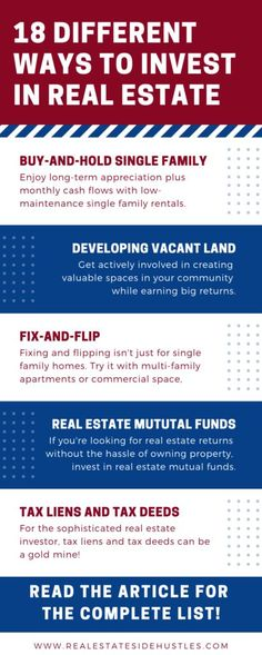 39 Best Real Estate Investing Images In 2019 Real Estate
