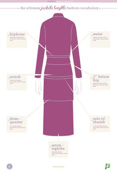 The Ultimate Jacket Lengths Fashion Vocabulary! Read the article here >> http://bit.ly/Jacket_Voc