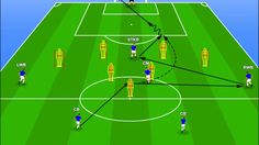 How Attacking Patterns Influence Style of Play