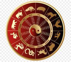 chinese zodiac wheel astrology - Google Search