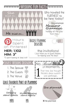 Unique Wedding Program Infographic - Funny Personalized Bride, Groom & Guest Wedding Fun Fact Page - DIY - PDF- Style 1 - Original Design - http://bit.ly/1CSDw5t