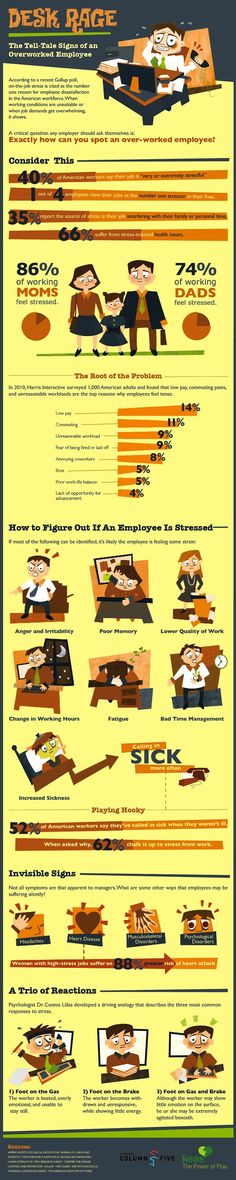 Desk Rage: The Tell-Tale Signs of an Overworked Employee infographic
