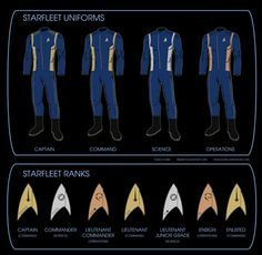 More of the Star Trek Discovery uniforms