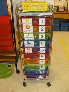 Daily Five Math BUILD-just purchased this trolly from Costco. Maybe use for math centers???