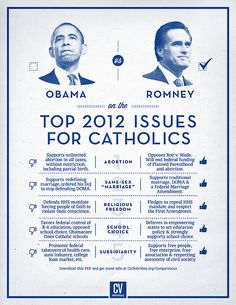 Obama vs. Romney -- The choice is clear.  Download & print this candidate comparison chart and share with friends. Catholic News, Catholic Theology, True Faith, How To Know, Virgin Mary, Choices, Presidential Election, Good Things, Political Views