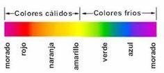 colores frios y calidos - Buscar con Google