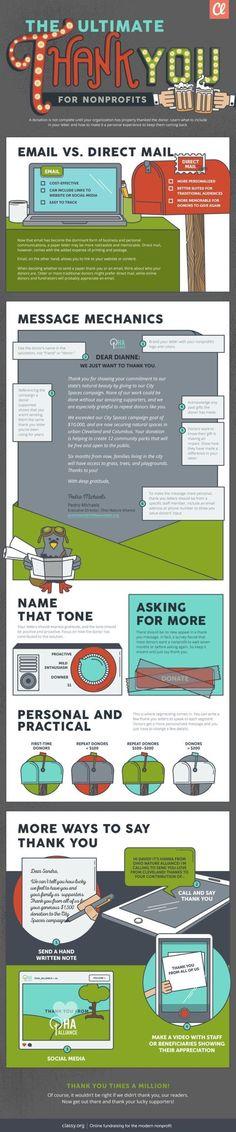 fundraising infographic : fundraising infographic : fundraising infographic : INFOGRAPHIC: The ULTIMATE Th