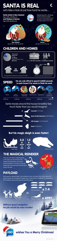 Just love this infographic on Santa about being the hardest working guy on the Planet