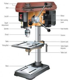 Get the Most Out of Your Drill Press