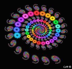 #creatividad http://carloschurba.wikispaces.com/El+Gr%C3%A1fico+Espiralado+de+la+Creatividad  Fractal, ChaosPro