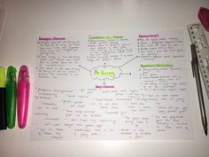 An inspector calls English Gcse Revision, Gcse English Literature, Revision Notes, Study Notes, School Study Tips, School Ideas, An Inspector Calls Revision, Exams Tips, English Tips