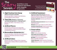 Dangerous food additives.
