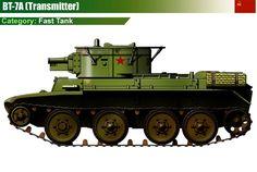 BT-7A (Transmitter Version)