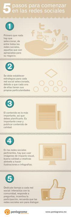 #Infografia de los 5 pasos para mejorar o iniciar con tu presencia en #RedesSociales #TAVnews