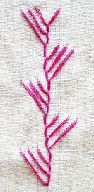 Maidenhair stitch. And this website has so many great stitch tutorials. Good site for crazy quilt stitches