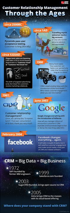 Dating crm
