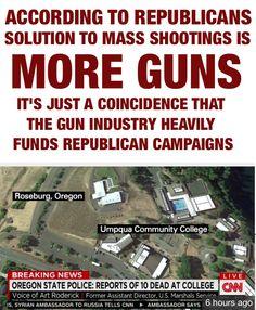 Background checks infringe on mass shootings and may impact gun sales.