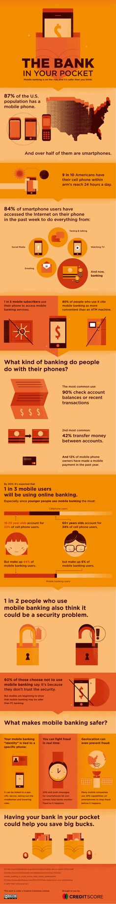 Fresh on IGM > Mobile Banking Adoption: Mobile Banking is on the rise and its safer than you think. Having your bank in your pocket can help you save big bucks. Learn about the latest trends in the US.  > http://infographicsmania.com/mobile-banking-adoption/