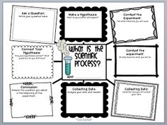 Image Result For Fourth Grade Science Project Topics