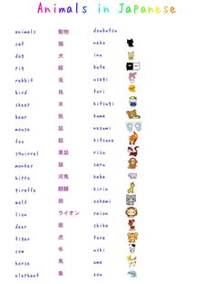 Learn Japanese: Animals by ~misshoneyvanity on deviantART