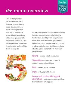 ISSUU - Kaylaitsines bbgnutritionguide by Hallie Abacherli