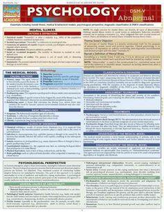 DSM-V Psychology: Abnormal